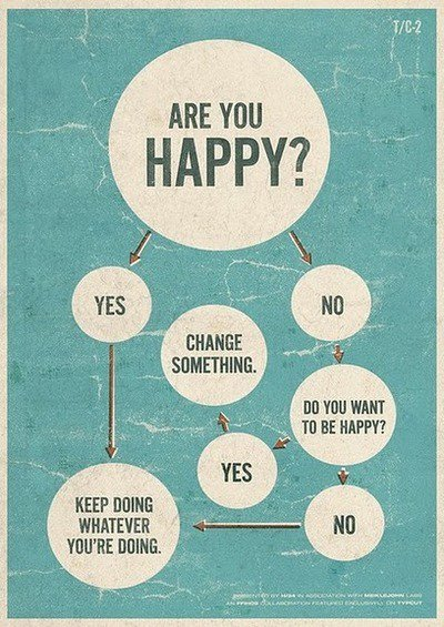 A la recherche du bonheur