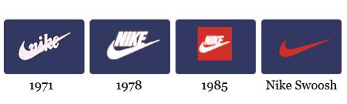 identité visuelle logo nike